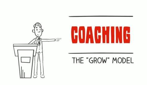 Workplace psychology the science of people at work one of the most popular coaching models in the world is the grow model whitmore 2017 grow is one of the earliest perhaps even the original fandeluxe Choice Image